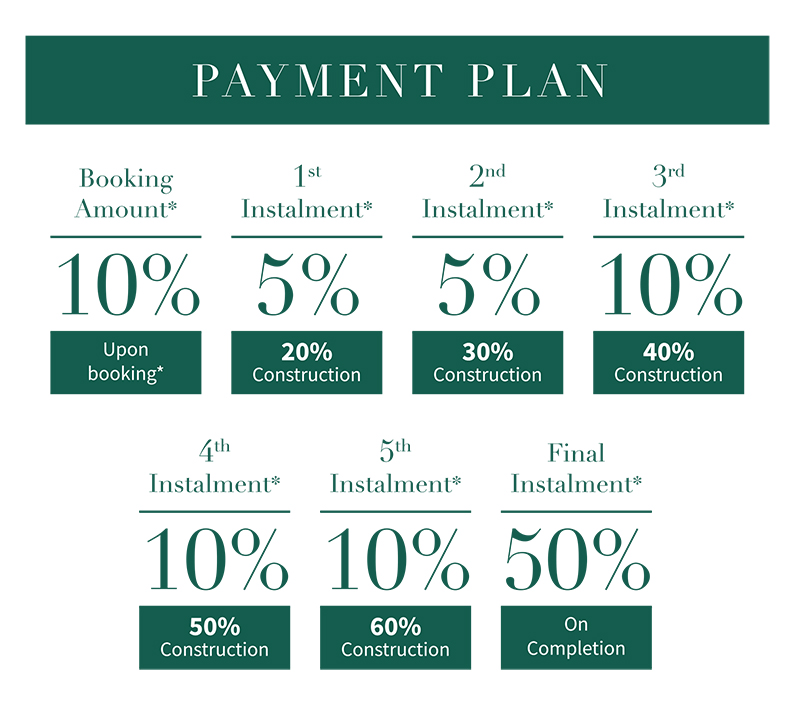 District One Payment plan for Residences